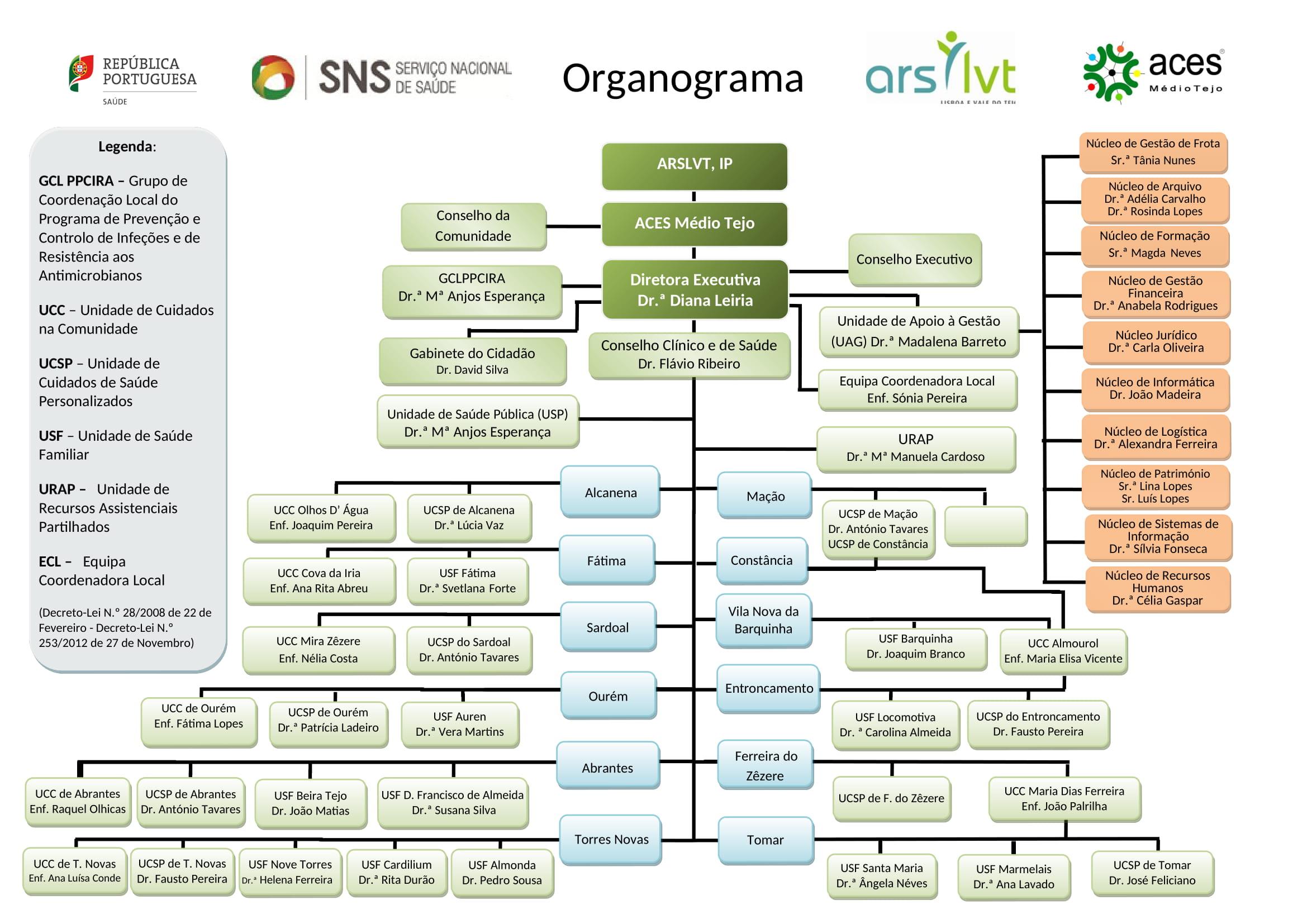 ORGANOGRAMA_2020-1