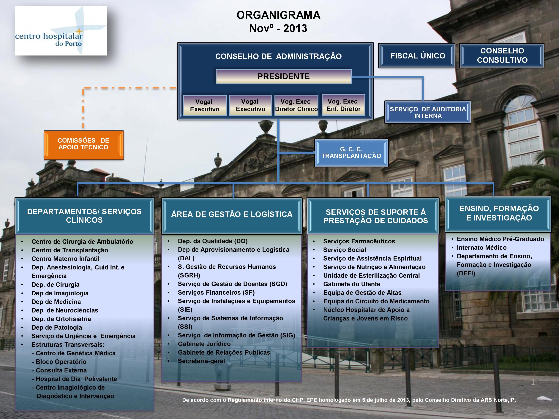CHPorto_Organograma-page-001