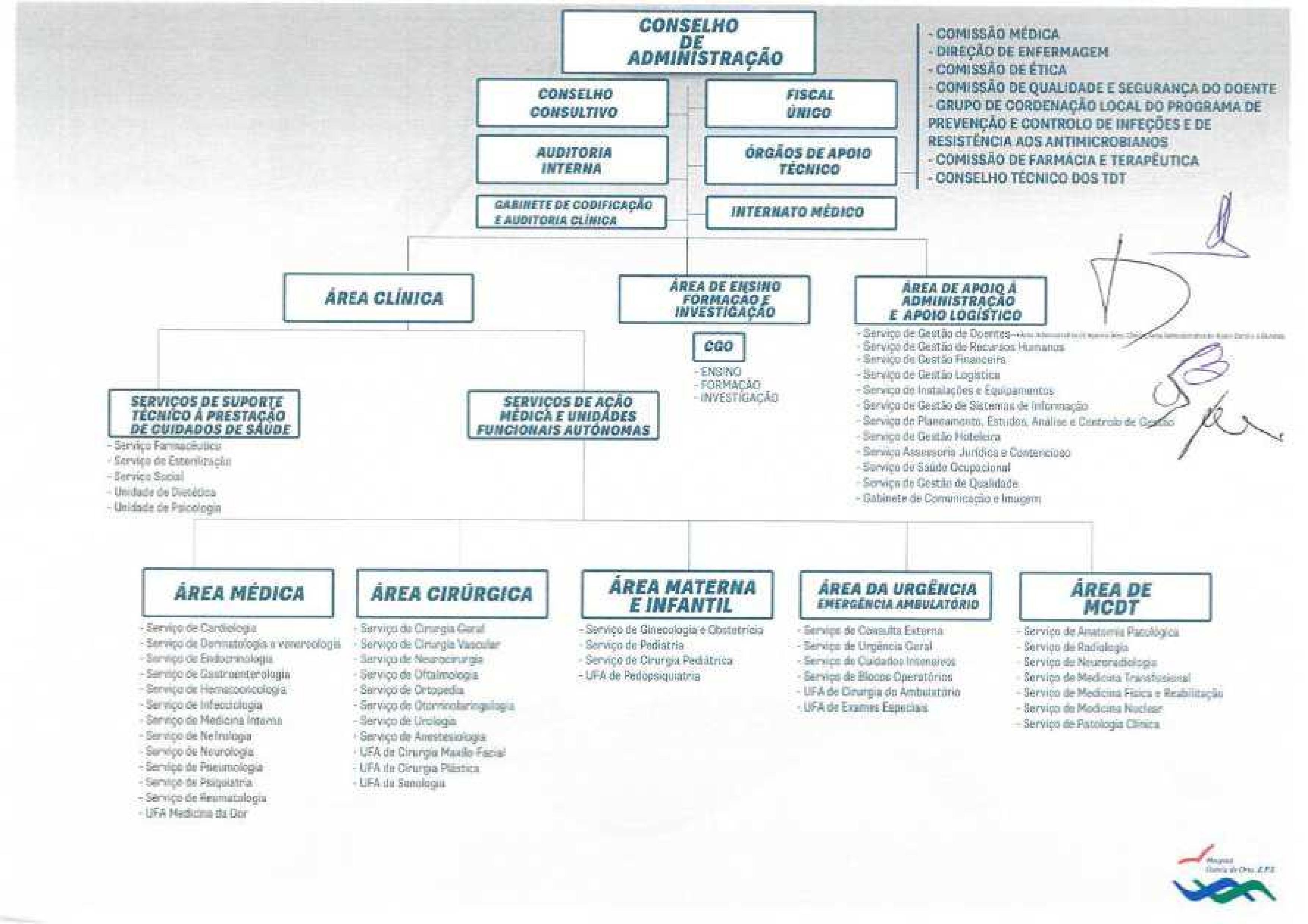 HospitalGarciadeOrta_Organograma-rotated (1)-page-001