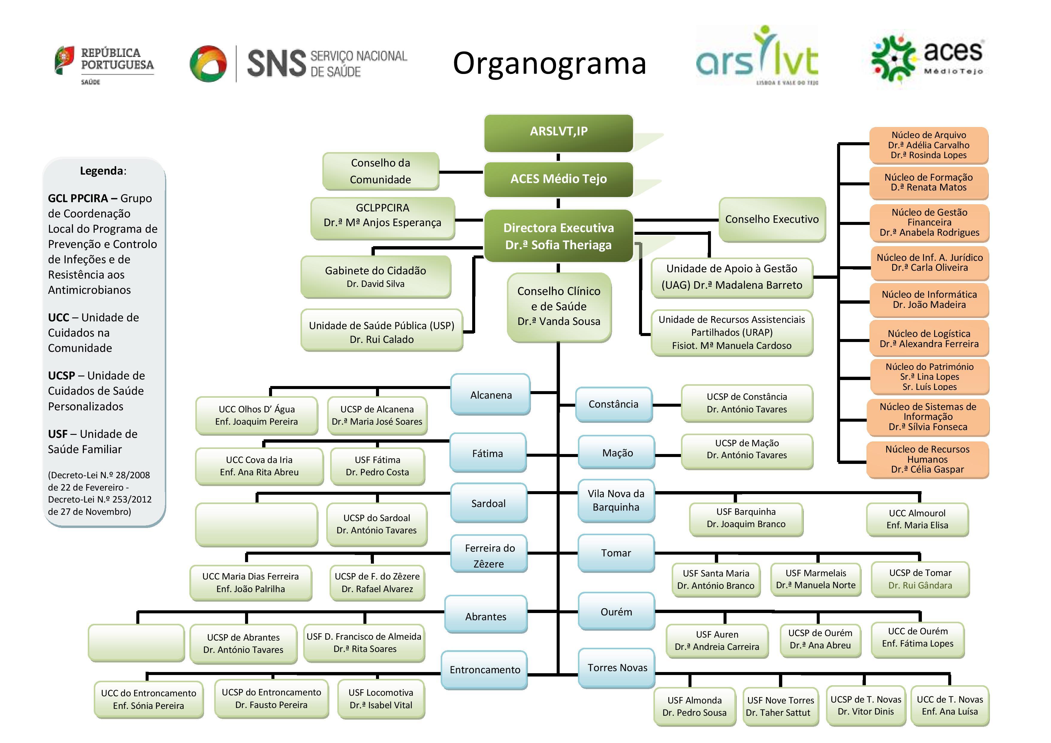 ORGANOGRAMA_15