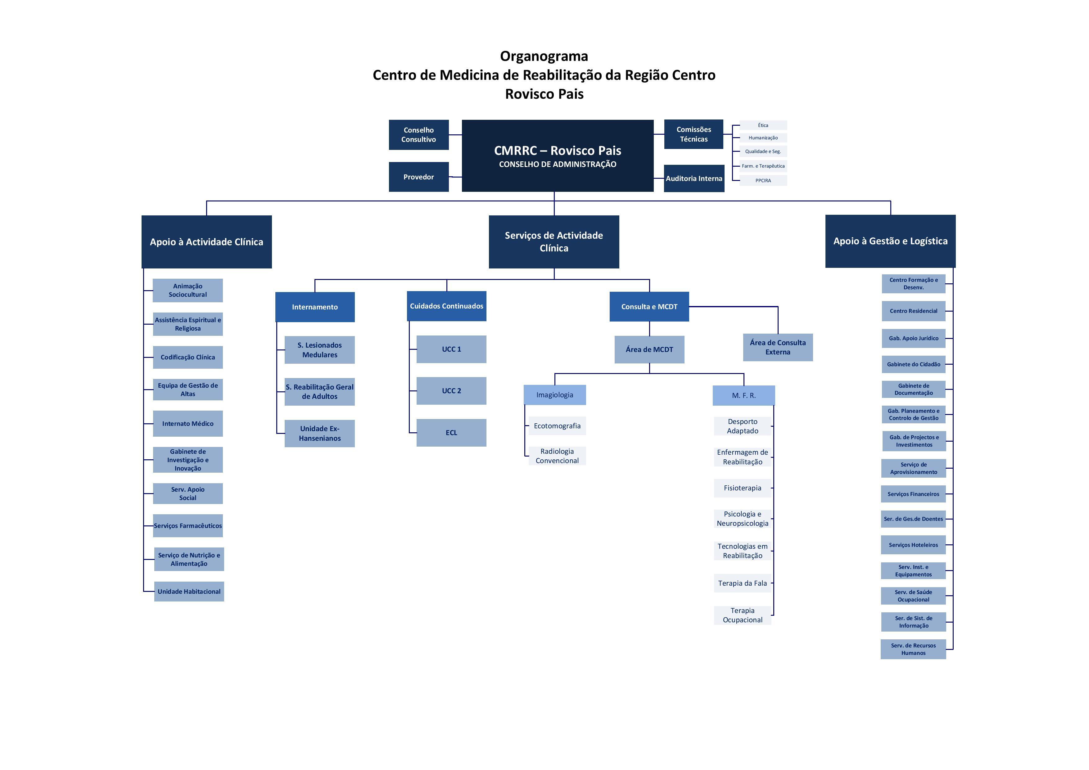 Organograma CMRRC-RP 2016-page-001