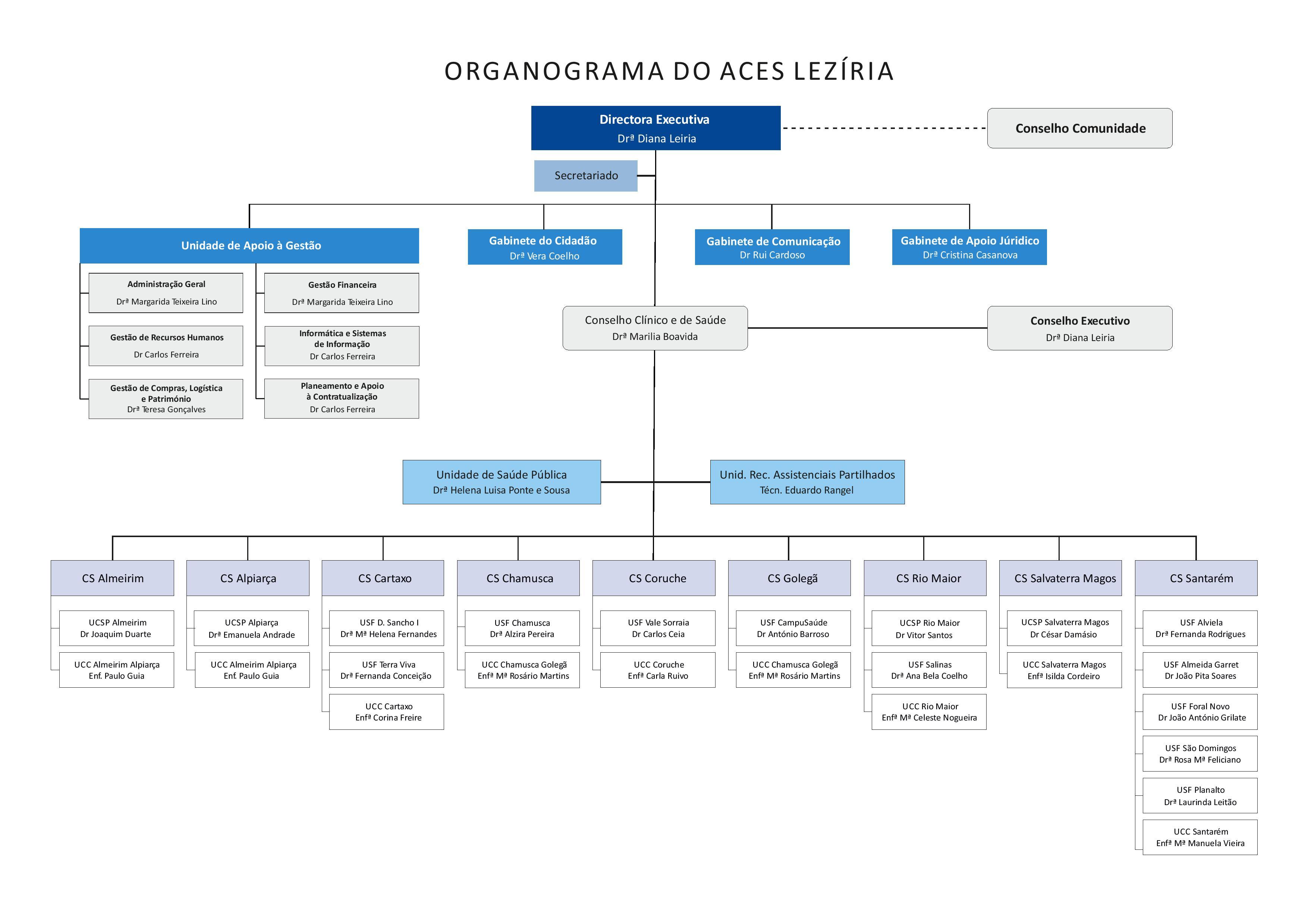 organograma_v24