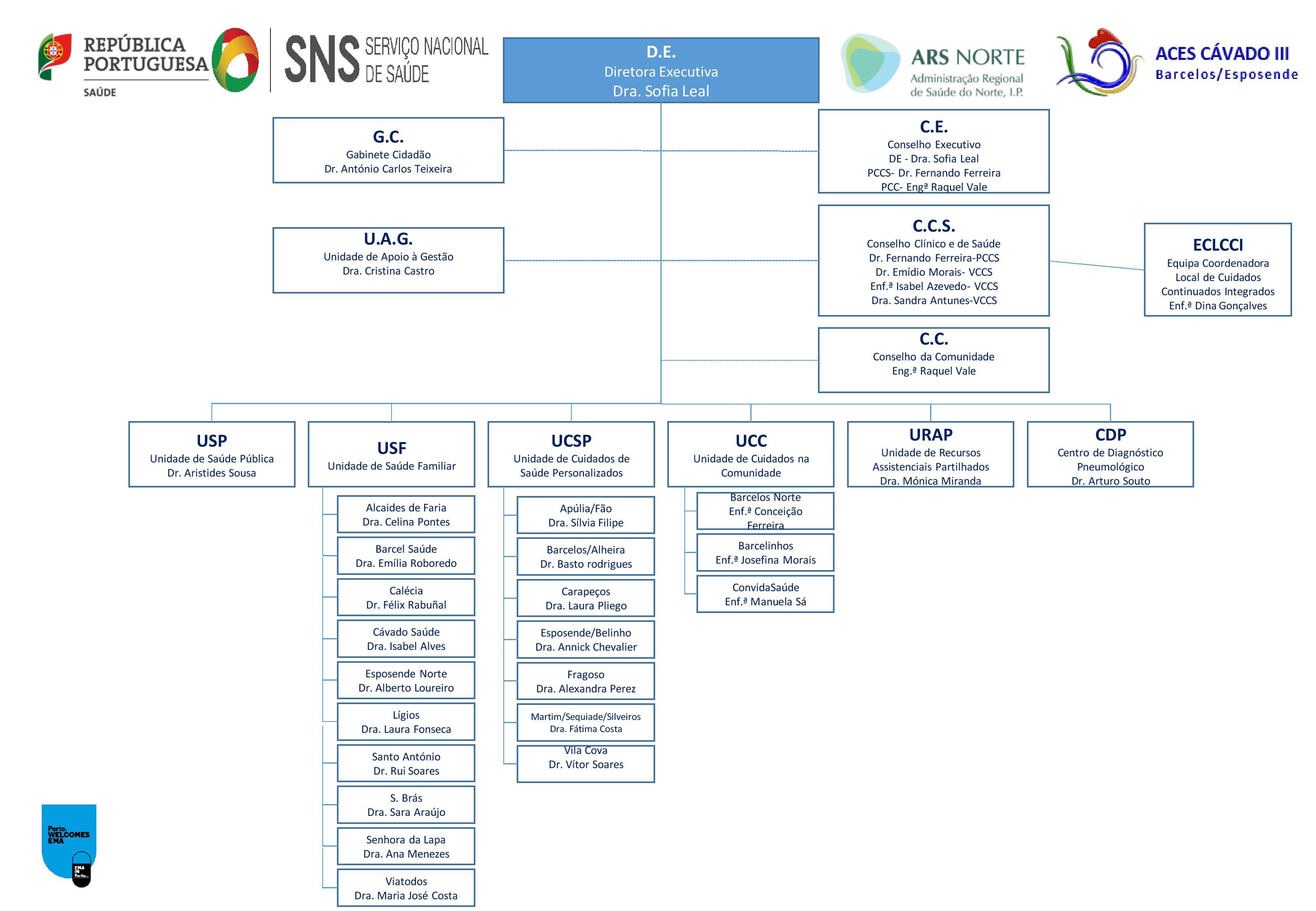 Síntese caracterização e avaliação biológica de derivados de benzofenonas 7